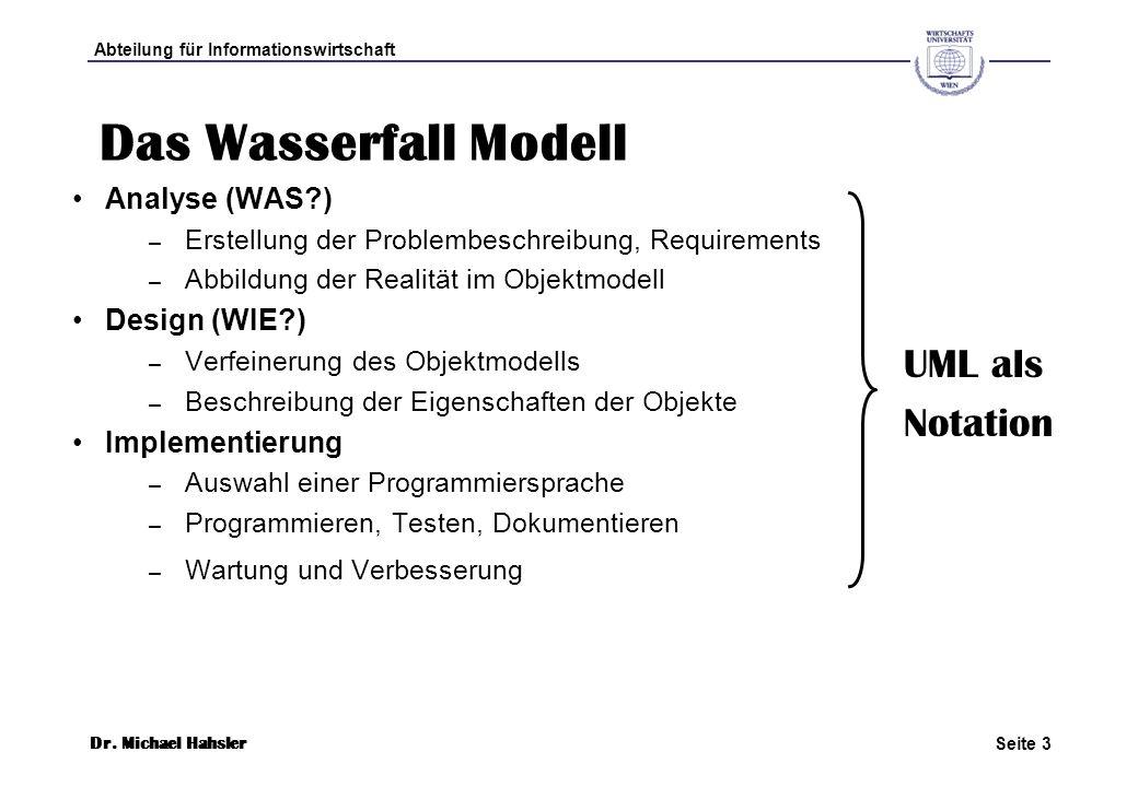 Das Wasserfall Modell UML als Notation Analyse (WAS ) Design (WIE )