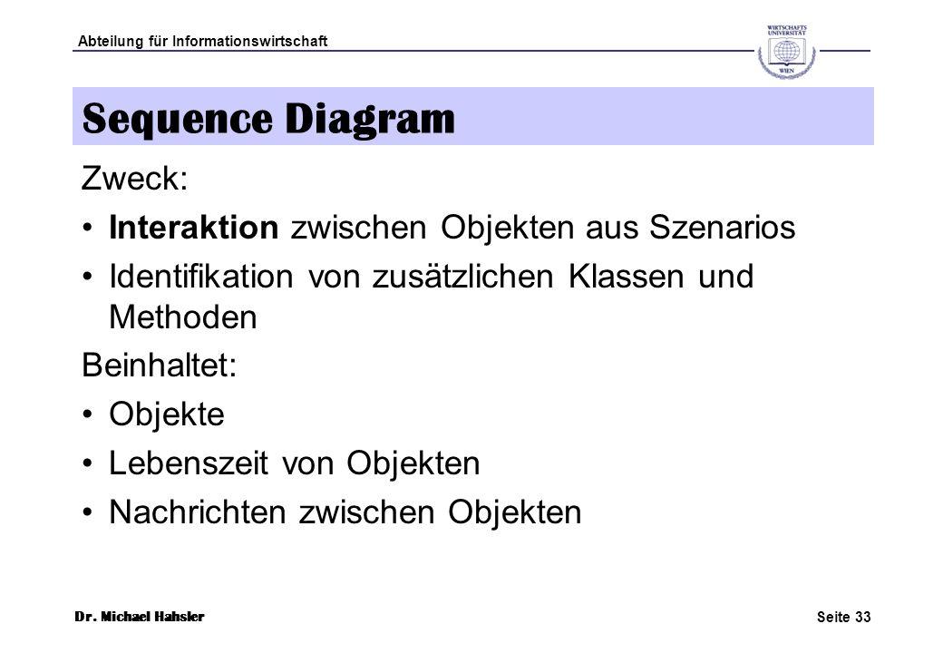 Sequence Diagram Zweck: Interaktion zwischen Objekten aus Szenarios