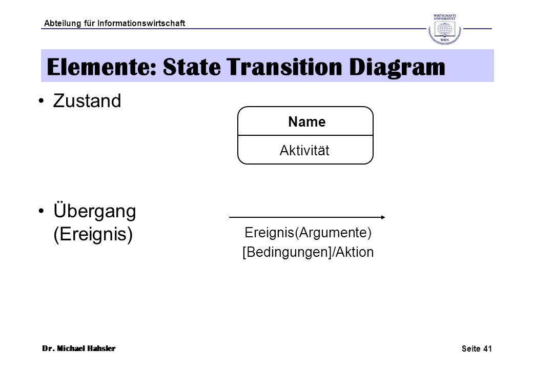 Elemente: State Transition Diagram