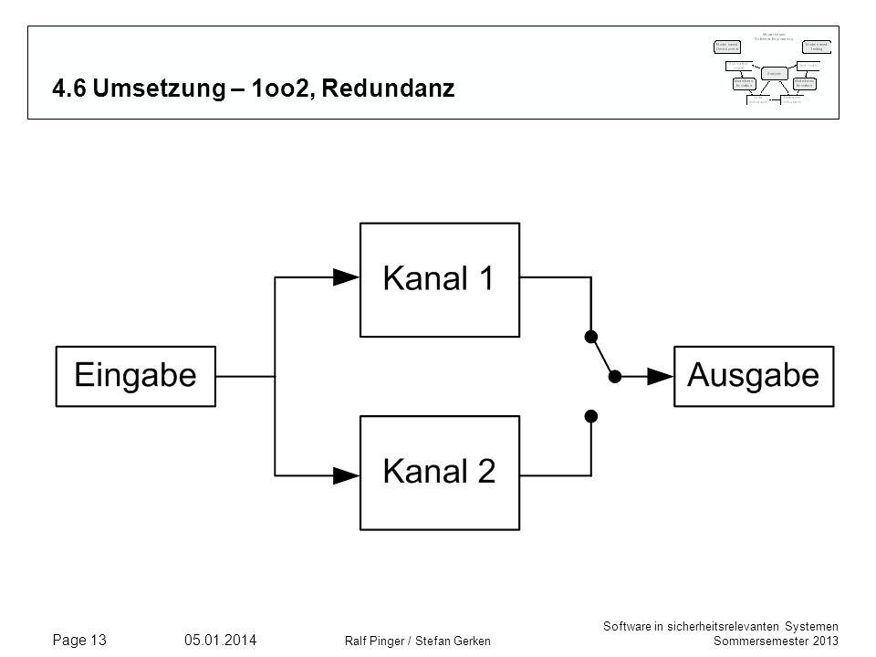 4.6 Umsetzung – 1oo2, Redundanz