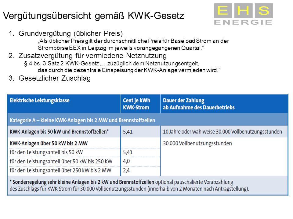 Vergütungsübersicht gemäß KWK-Gesetz