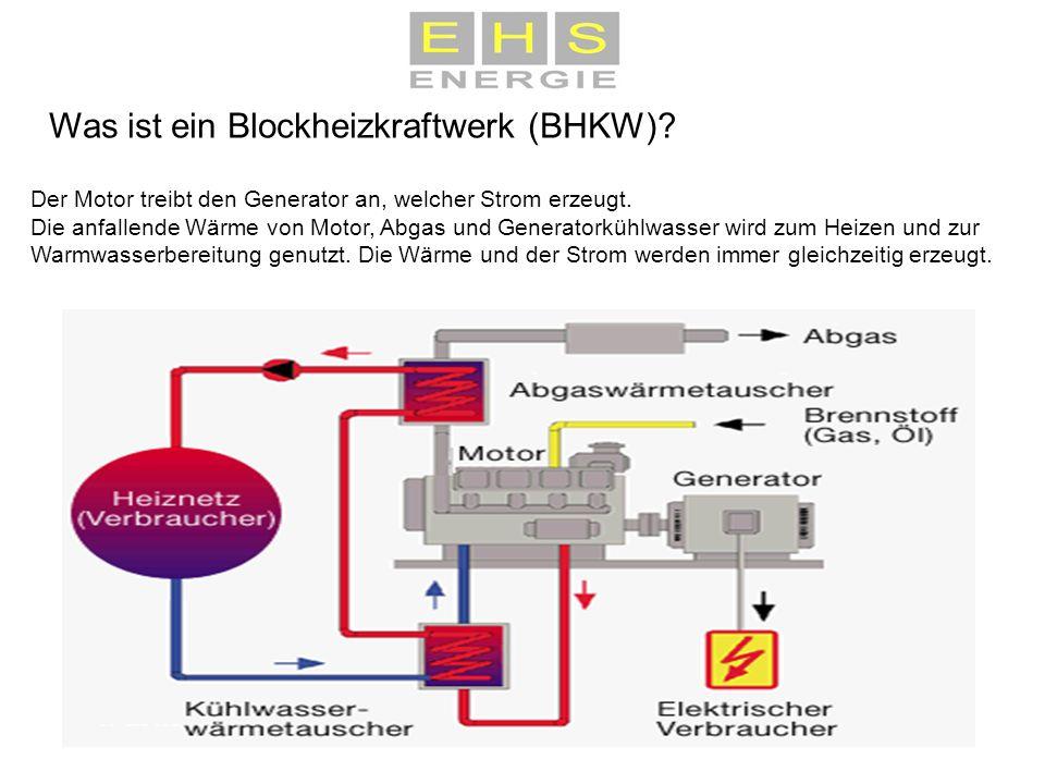 Was ist ein Blockheizkraftwerk (BHKW)