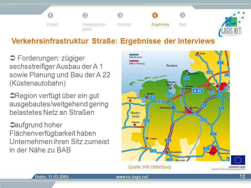 Verkehrsinfrastruktur Straße: Ergebnisse der Interviews