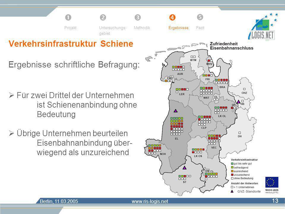 Verkehrsinfrastruktur Schiene
