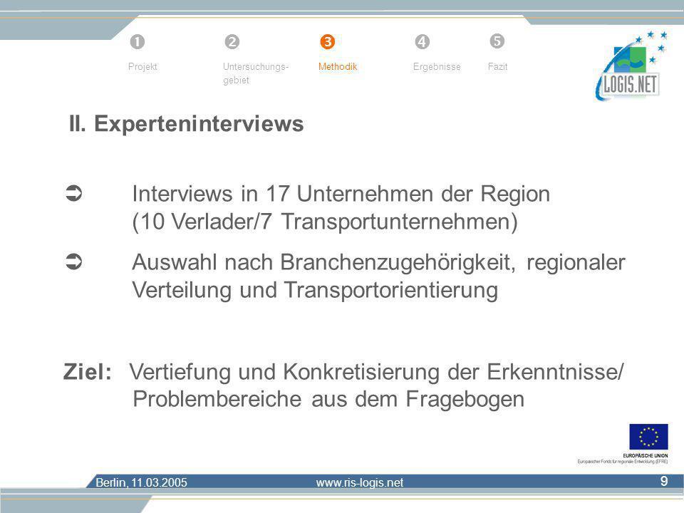 II. Experteninterviews