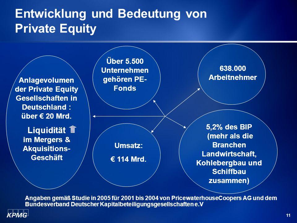 Entwicklung und Bedeutung von Private Equity