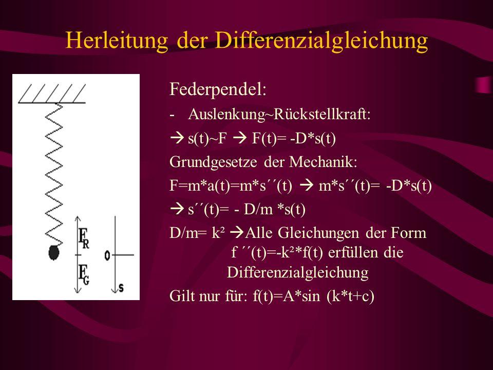 Herleitung der Differenzialgleichung