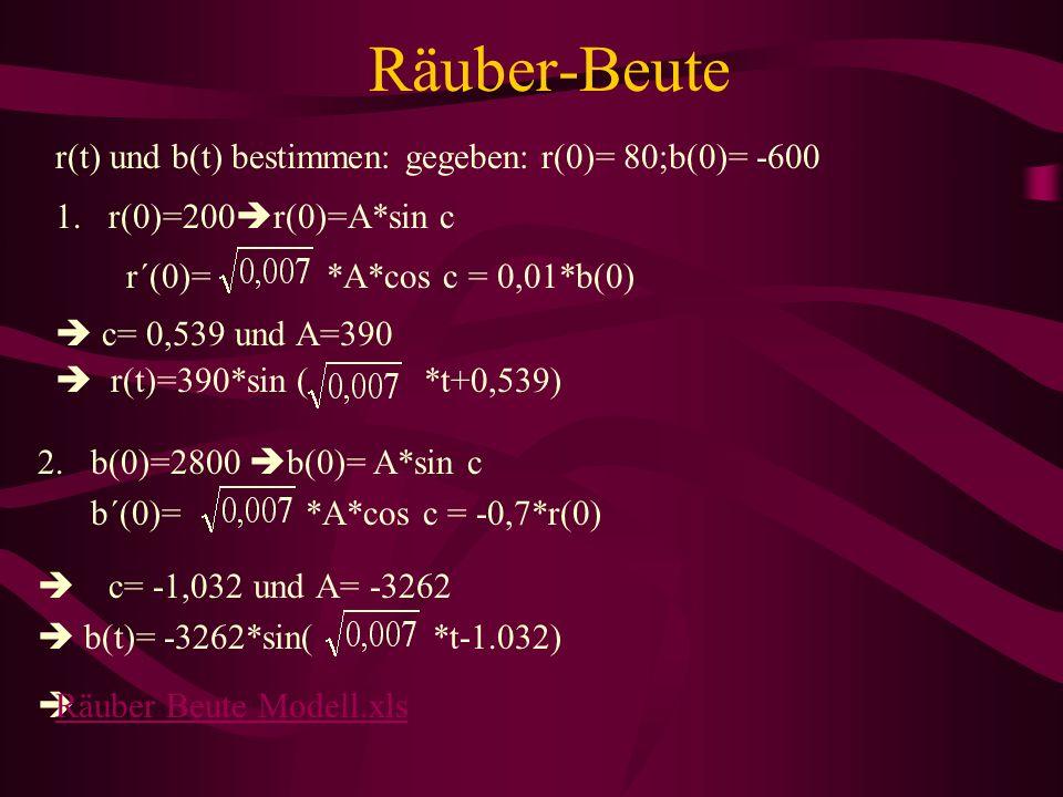 Räuber-Beute r(t) und b(t) bestimmen: gegeben: r(0)= 80;b(0)= -600