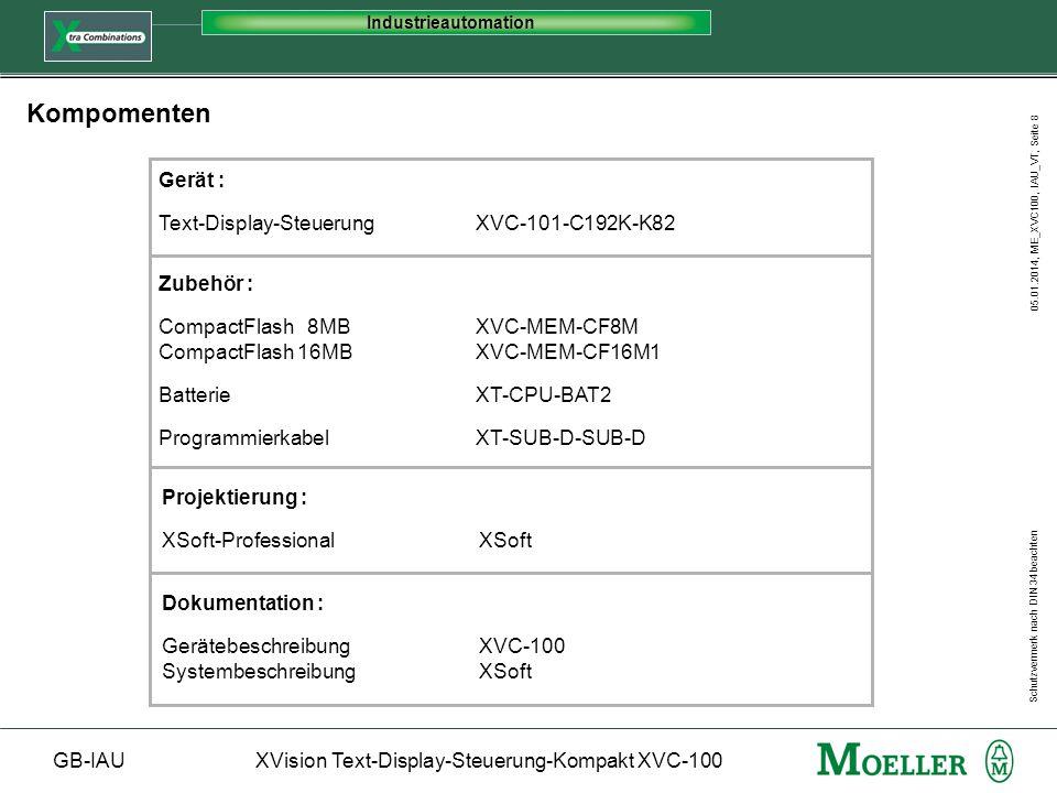 Kompomenten Gerät : Text-Display-Steuerung XVC-101-C192K-K82 Zubehör :