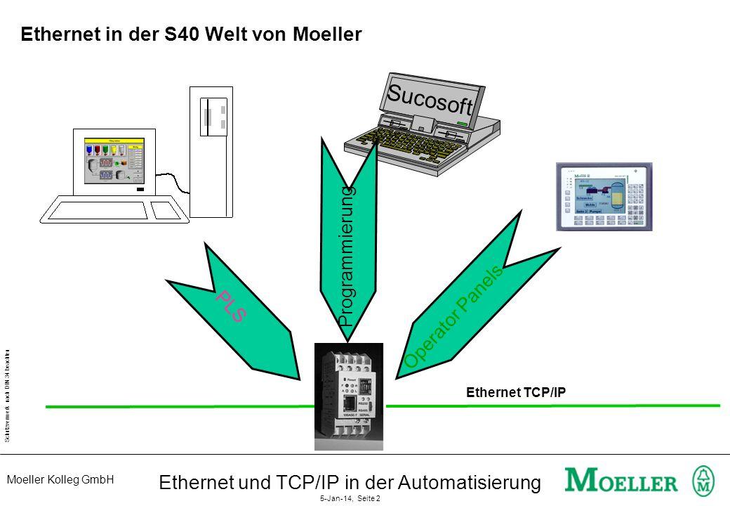Ethernet in der S40 Welt von Moeller