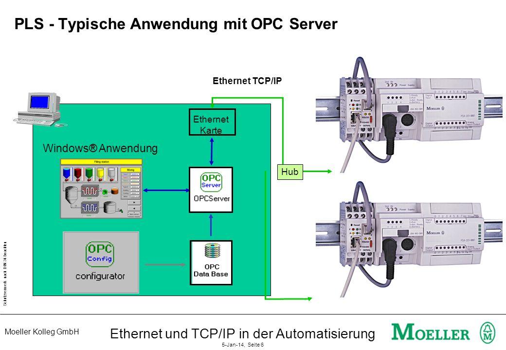 PLS - Typische Anwendung mit OPC Server