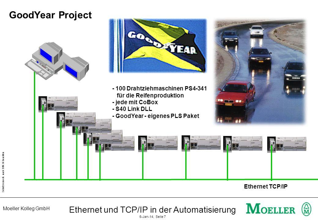 Ethernet und TCP/IP in der Automatisierung