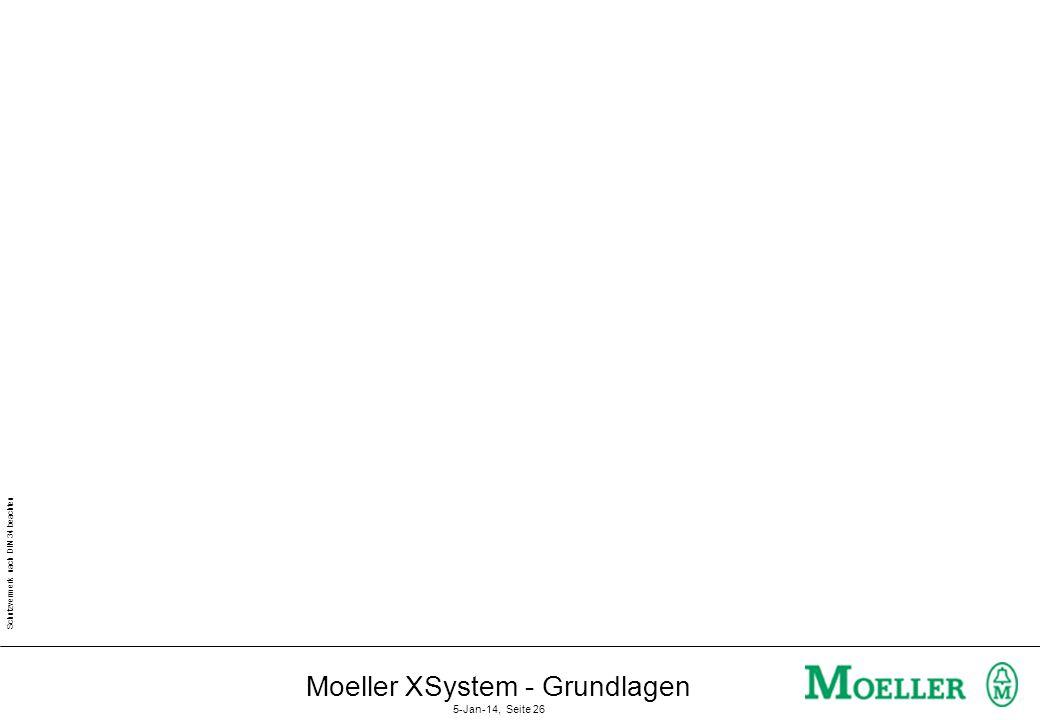Moeller XSystem - Grundlagen