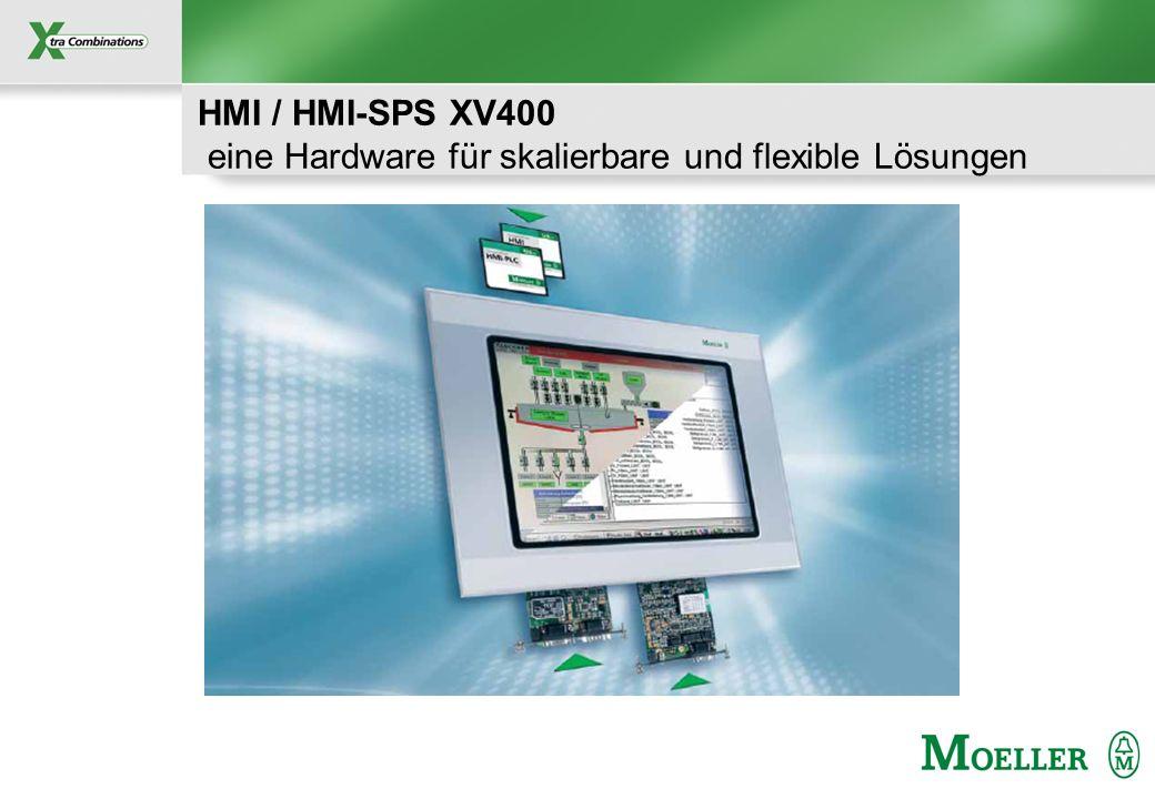 HMI / HMI-SPS XV400 eine Hardware für skalierbare und flexible Lösungen