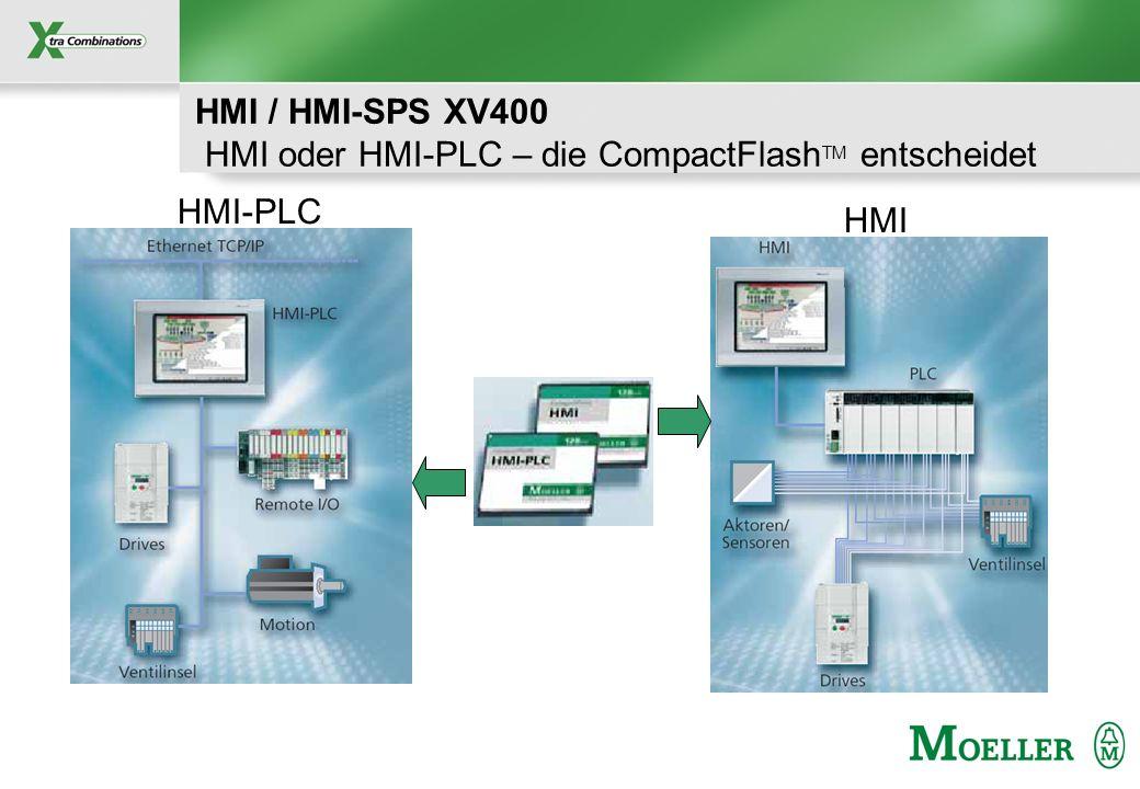 HMI / HMI-SPS XV400 HMI oder HMI-PLC – die CompactFlashTM entscheidet