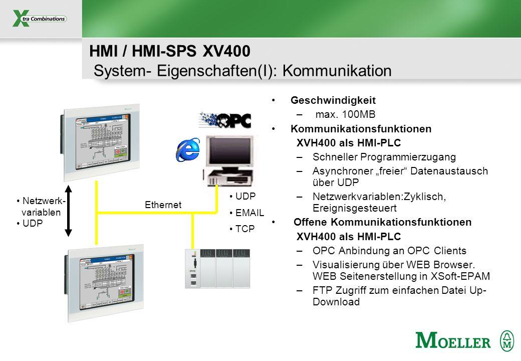 HMI / HMI-SPS XV400 System- Eigenschaften(I): Kommunikation