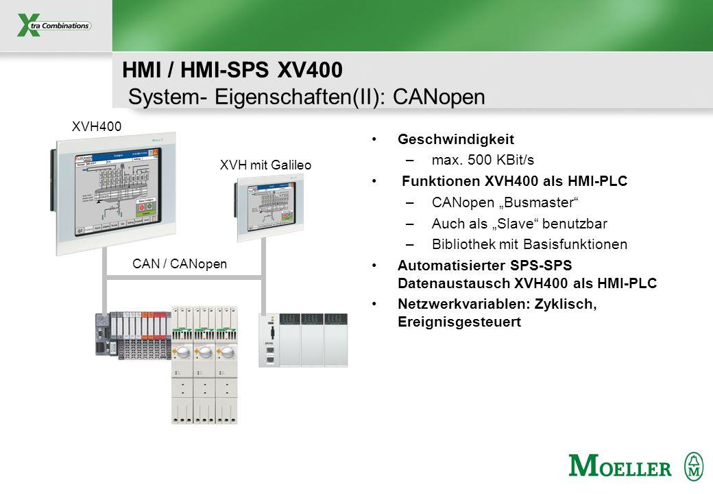 HMI / HMI-SPS XV400 System- Eigenschaften(II): CANopen