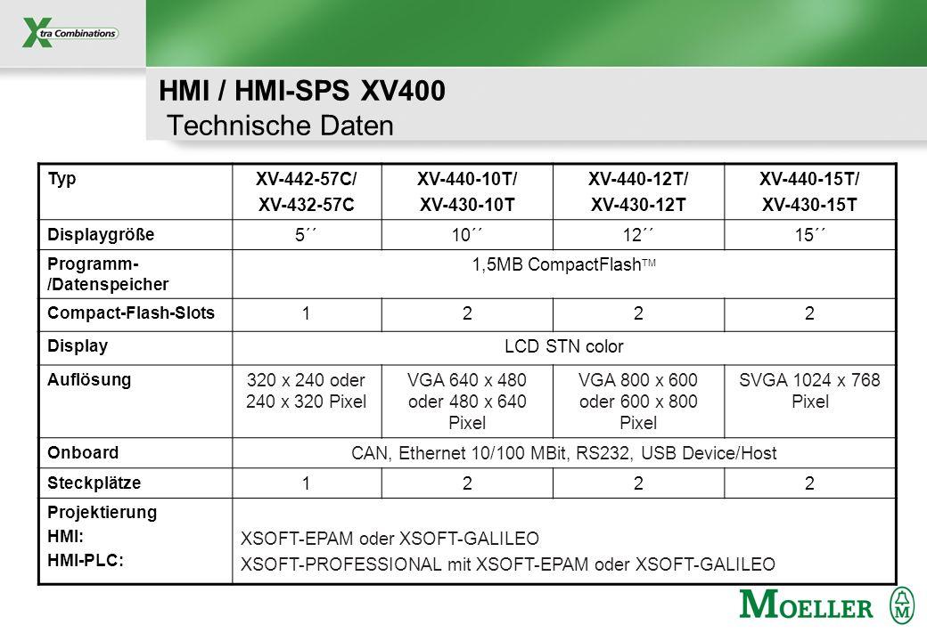 HMI / HMI-SPS XV400 Technische Daten