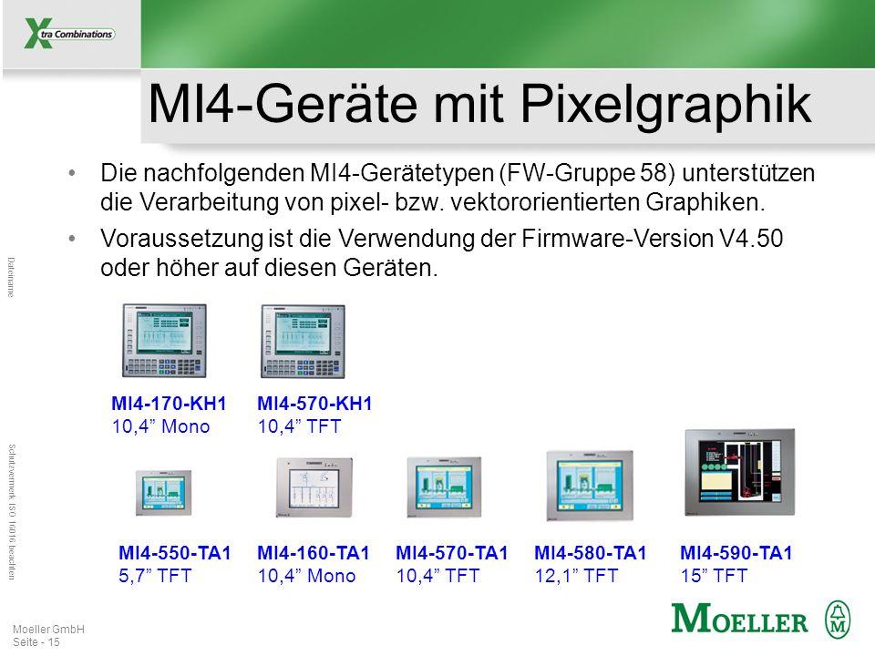 MI4-Geräte mit Pixelgraphik