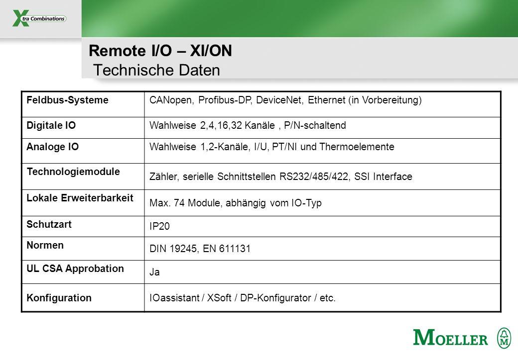 Remote I/O – XI/ON Technische Daten