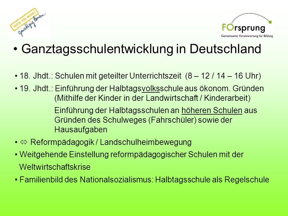Ganztagsschulentwicklung in Deutschland