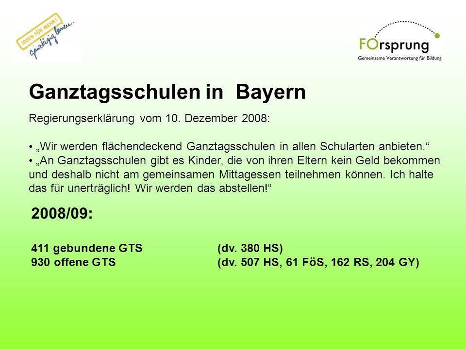 Ganztagsschulen in Bayern