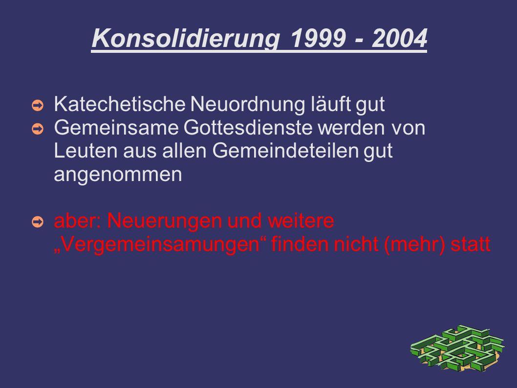 Konsolidierung 1999 - 2004 Katechetische Neuordnung läuft gut