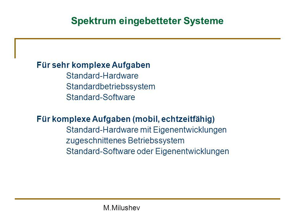 Spektrum eingebetteter Systeme