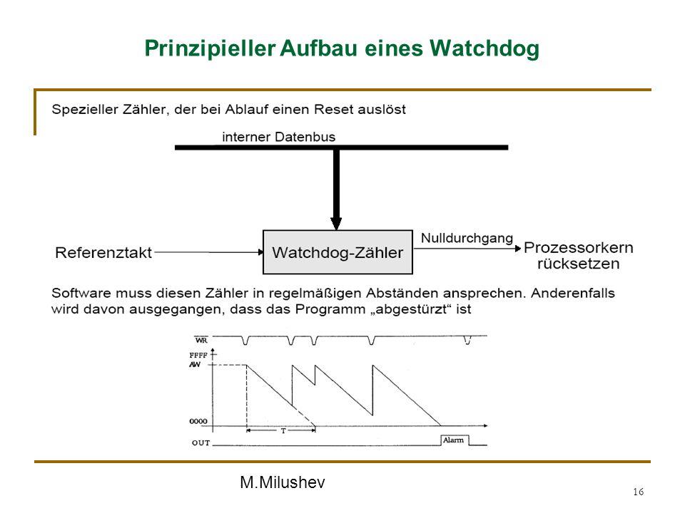 Prinzipieller Aufbau eines Watchdog