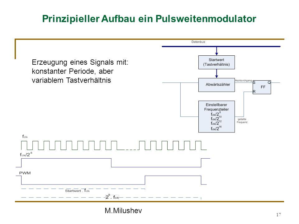 Prinzipieller Aufbau ein Pulsweitenmodulator