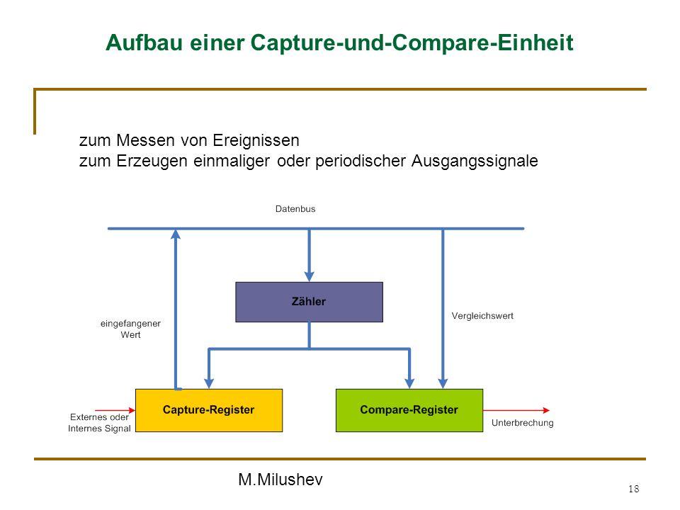 Aufbau einer Capture-und-Compare-Einheit
