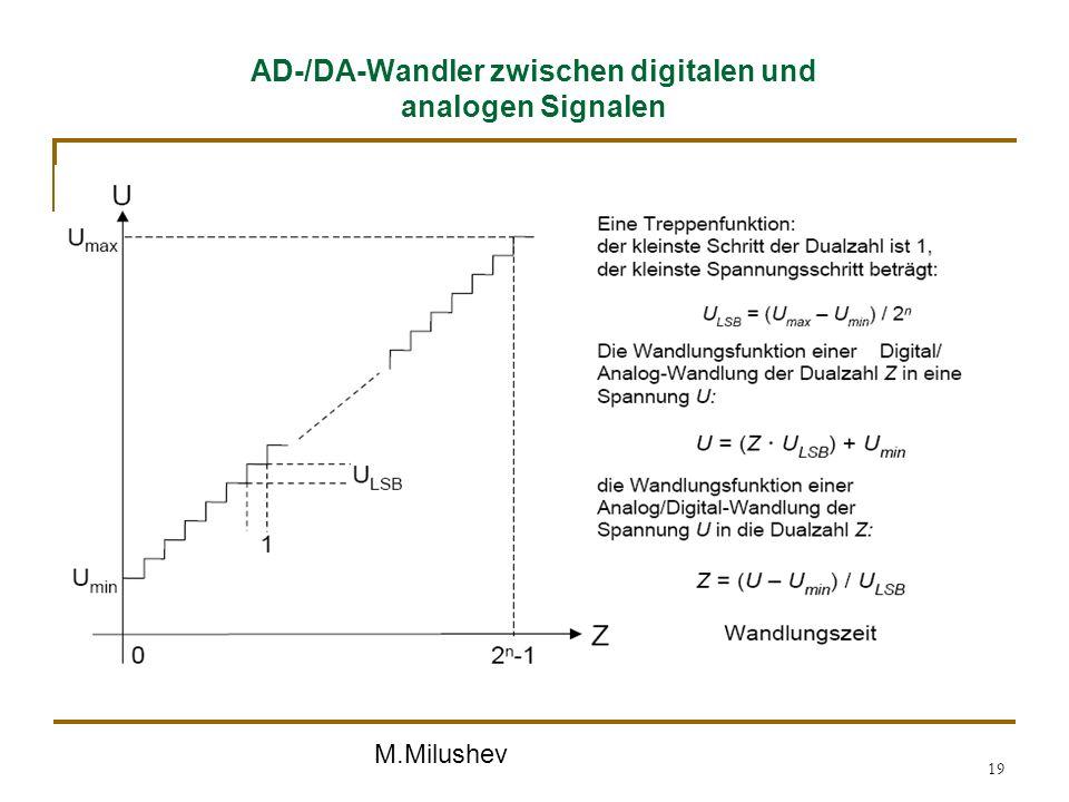 AD-/DA-Wandler zwischen digitalen und analogen Signalen
