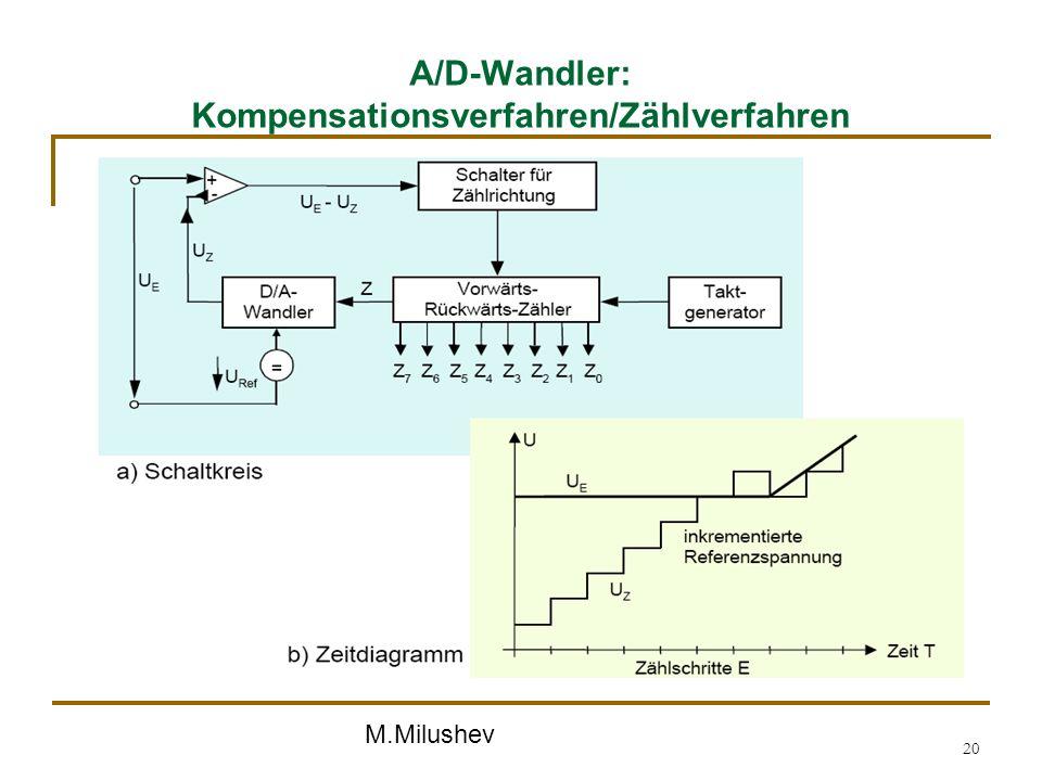 A/D-Wandler: Kompensationsverfahren/Zählverfahren