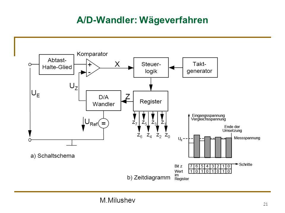 A/D-Wandler: Wägeverfahren
