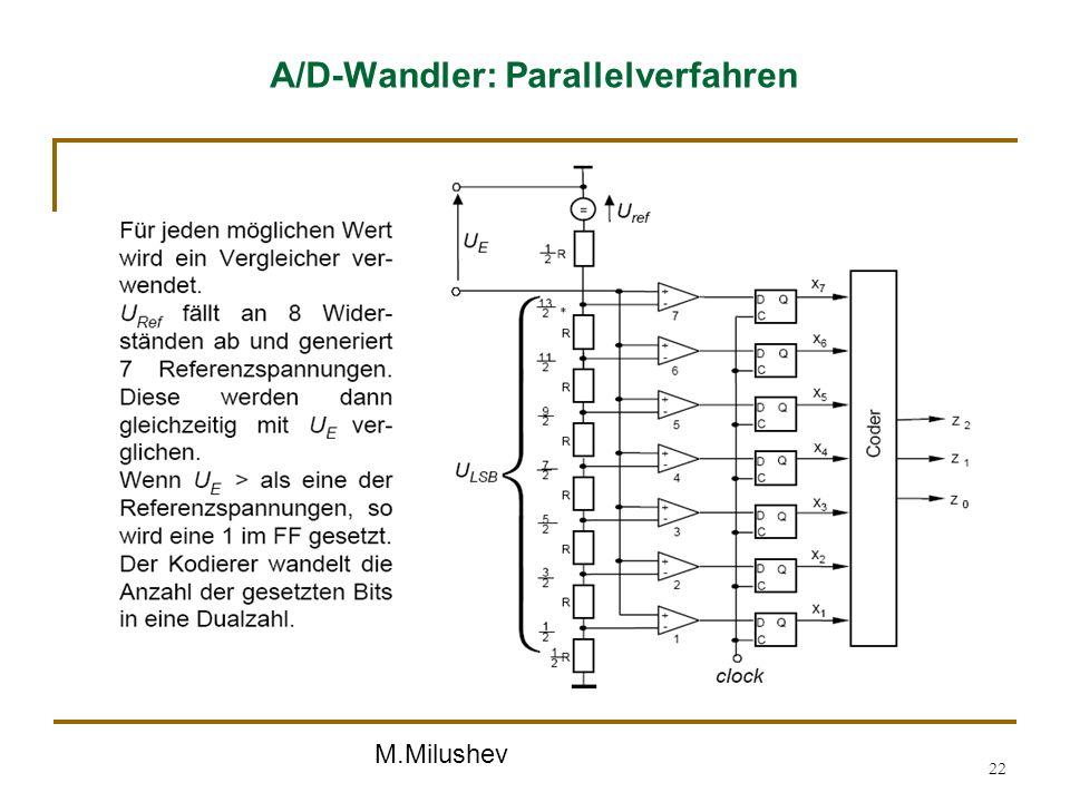 A/D-Wandler: Parallelverfahren