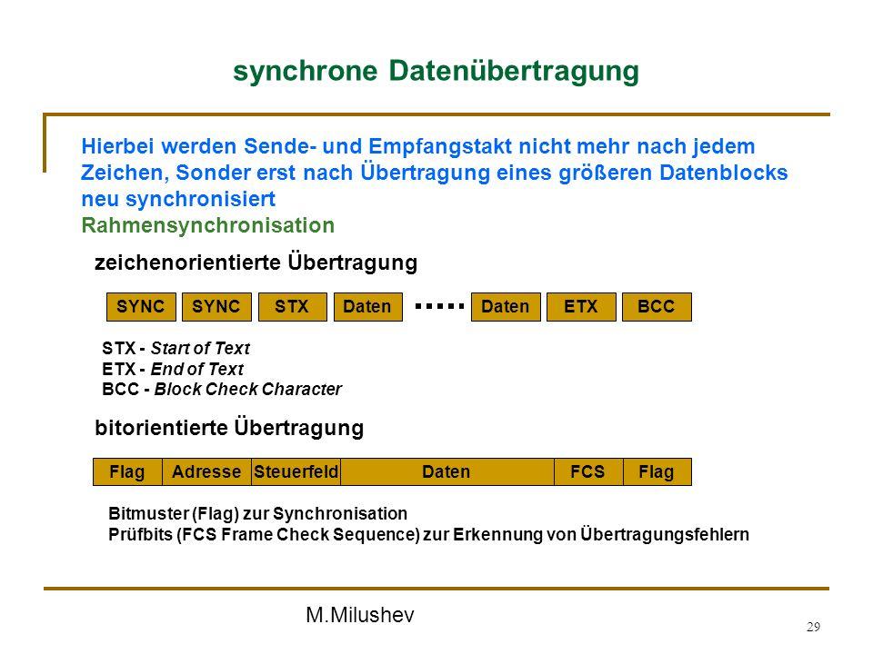 synchrone Datenübertragung