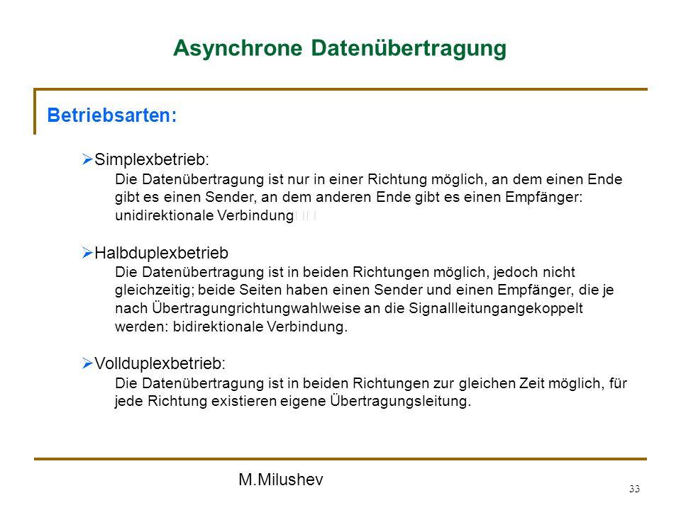 Asynchrone Datenübertragung
