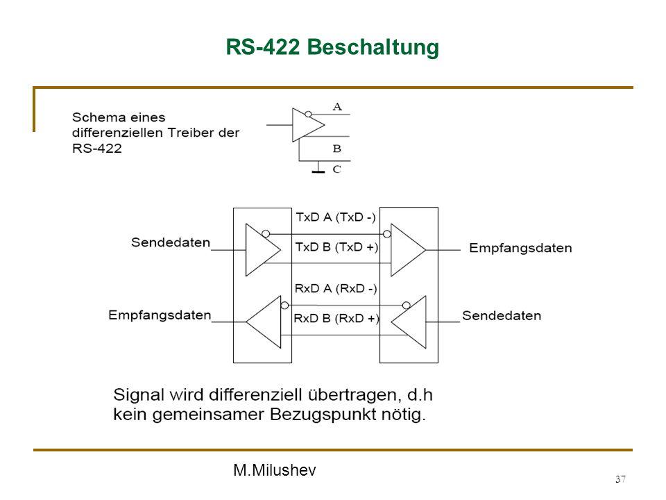 RS-422 Beschaltung
