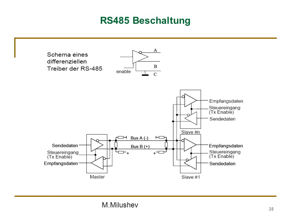 RS485 Beschaltung