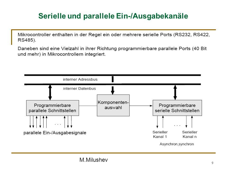 Serielle und parallele Ein-/Ausgabekanäle