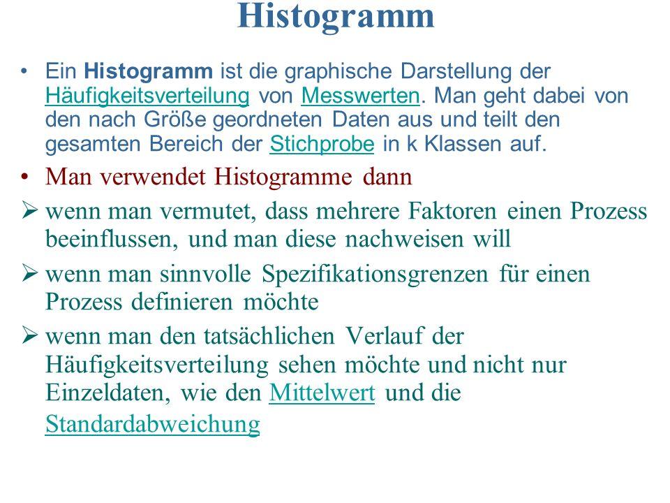 Histogramm Man verwendet Histogramme dann