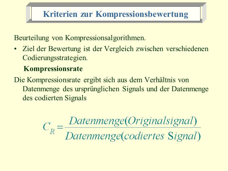 Kriterien zur Kompressionsbewertung