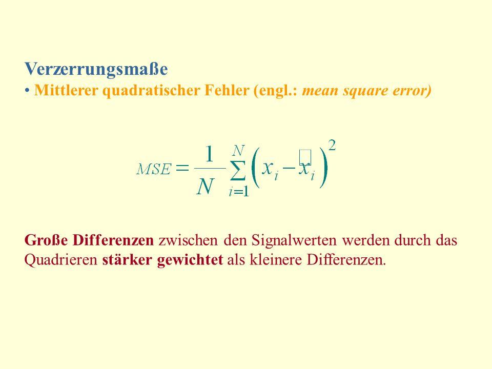 Verzerrungsmaße • Mittlerer quadratischer Fehler (engl.: mean square error)