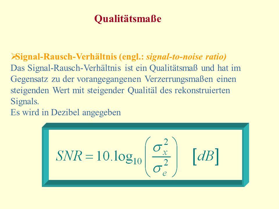 Qualitätsmaße Signal-Rausch-Verhältnis (engl.: signal-to-noise ratio)