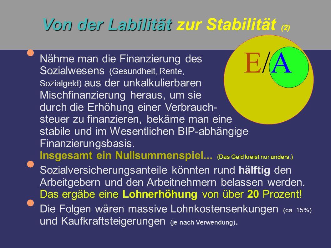 Von der Labilität zur Stabilität (2)