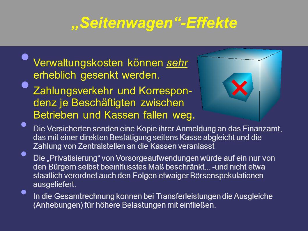 """""""Seitenwagen -Effekte"""