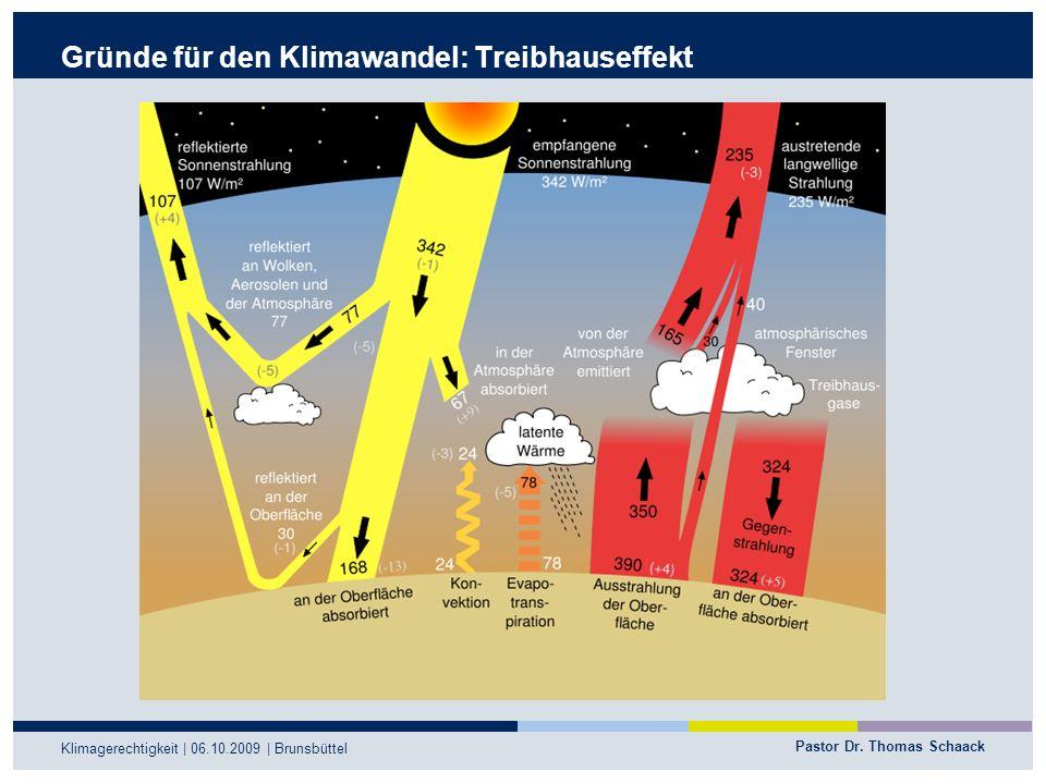 Gründe für den Klimawandel: Treibhauseffekt
