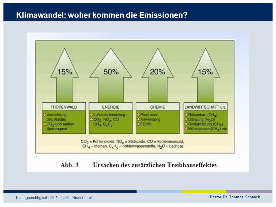 Klimawandel: woher kommen die Emissionen