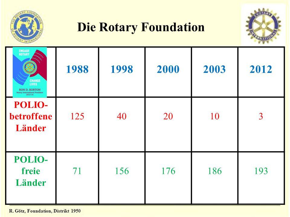 Die Rotary Foundation 1988 1998 2000 2003 2012 POLIO- betroffene