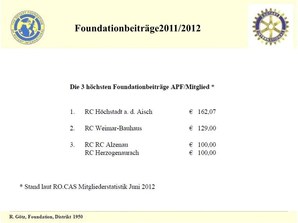 Foundationbeiträge2011/2012